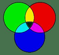 Diody LED RGB - sposób na białe światło
